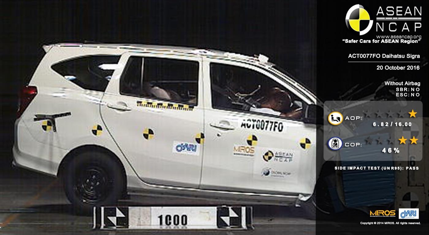 Daihatsu Sigra Raih 4 Bintang ASEAN NCAP