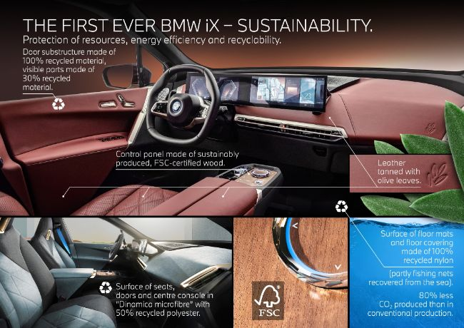 BMW iX Series