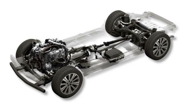 Platform New Mazda CX-5